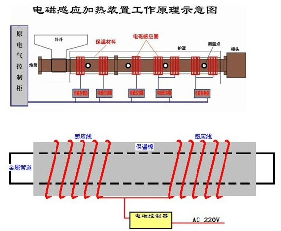 5kw;5kw;8kw;     380v系列: 5kw;8kw;10kw;15kw;     二,电磁加热