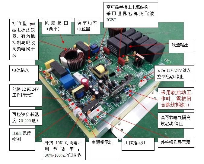 电磁感应加热工作原理图